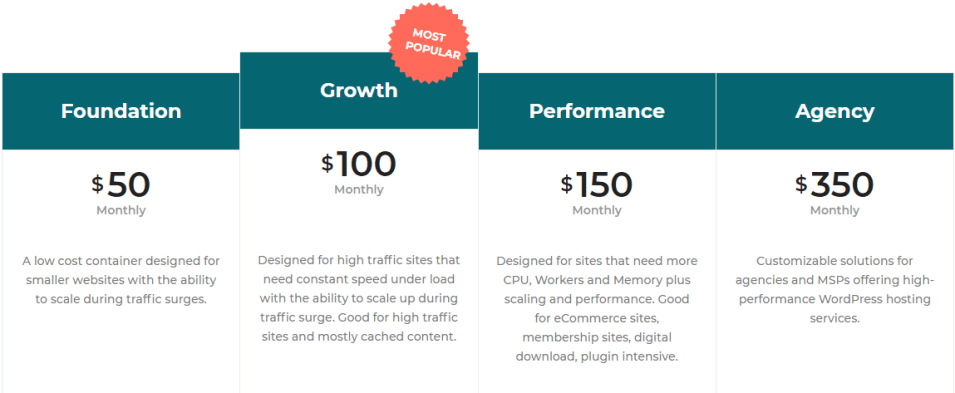 convesio review: pricing and plans