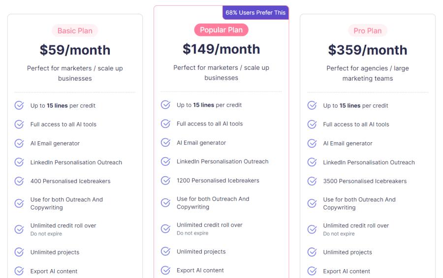 smartwriter.ai pricing