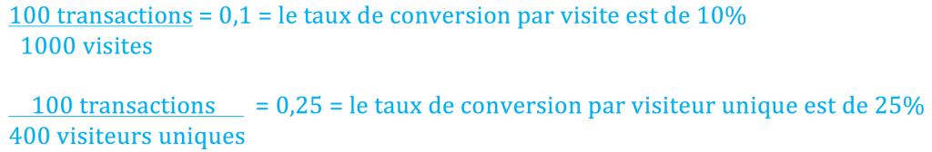 Taux-de-Conversion-Transaction-Visites