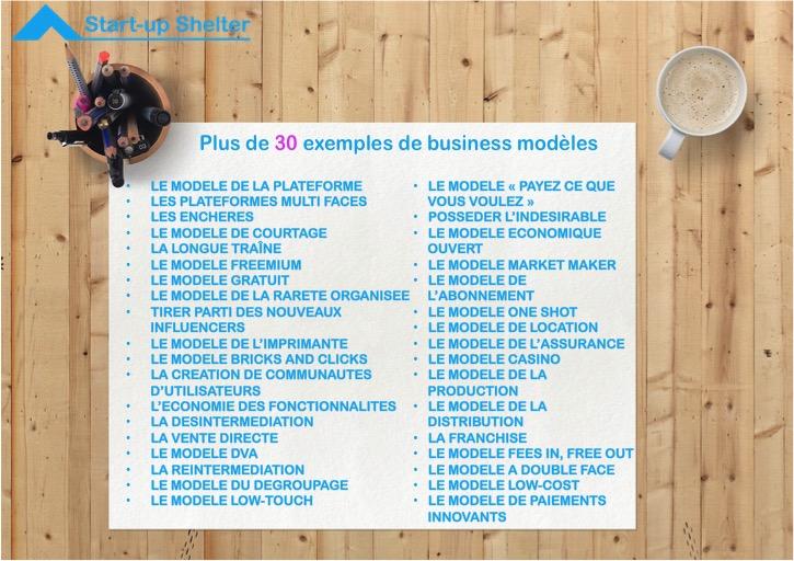 Plus de 30 exemples de business modèle pour votre inspiration