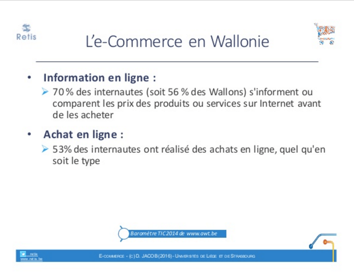 eCommerce-Wallonie-Conversion