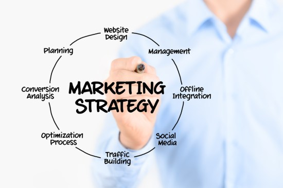 4 Underused Marketing Strategies That Get Results