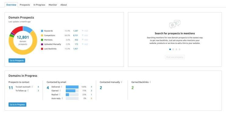 semrush's domain prospects report