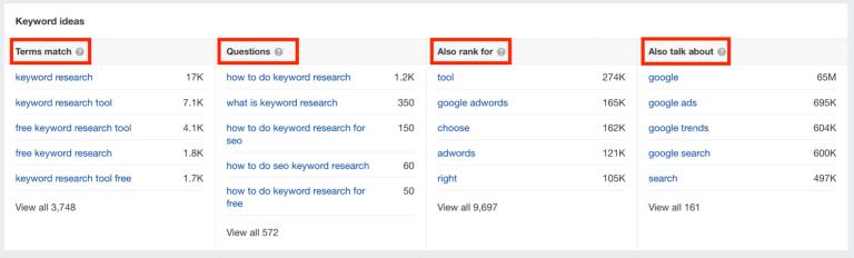 keyword ideas page in ahrefs