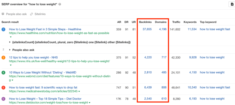 """serp overview for """"how to lose weight"""""""