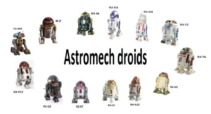 astromekanik_droidler-2-sw-evreni
