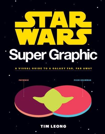 Super Graphic cover