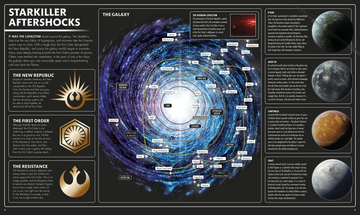 The Last Jedi Visual Dictionary 2