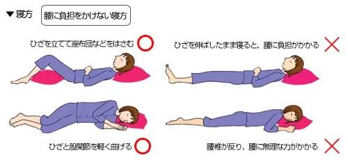 朝起きたら腰が痛い!寢方一つで治る腰痛を大公開! | 元腰痛 ...