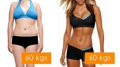 同じ体重でも体脂肪率(見た目)が違う