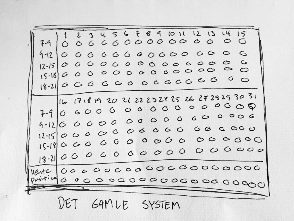 det-gamle-system