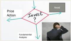Price Action helps you make sound Investment decision and here's how