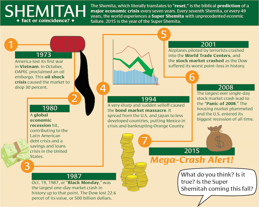 shemitah-graphic2