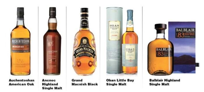 p36 - bottles