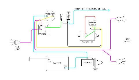 super m wiring diagram 1957 chevy ignition switch wiring
