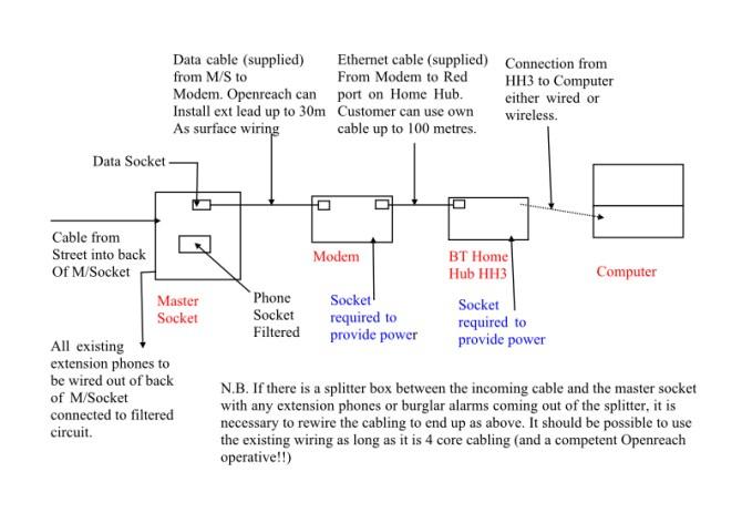 ks1951 telephone plug wiring diagram moreover telephone