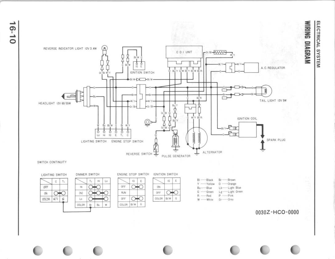Wiring Diagram For 84 Honda Trx 200