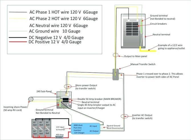 ec0818 tractor pigtail wiring diagram schematic wiring