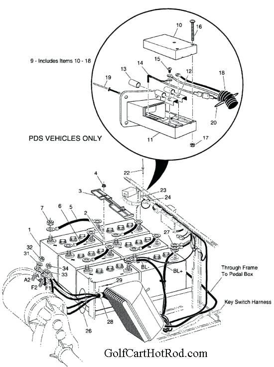 e z go golf cart batteries wiring diagram  electrical plan