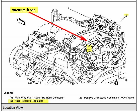 pontiac grand am engine diagram  auto wiring diagrams brief