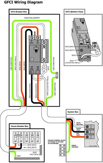 ne1424 wiring gfi schematic wiring diagram