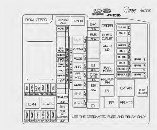 dz1887 2005 kia sedona fuse box diagram auto fuse box