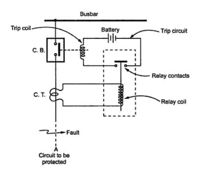 ce3136 circuit breaker shunt relay wiring diagram