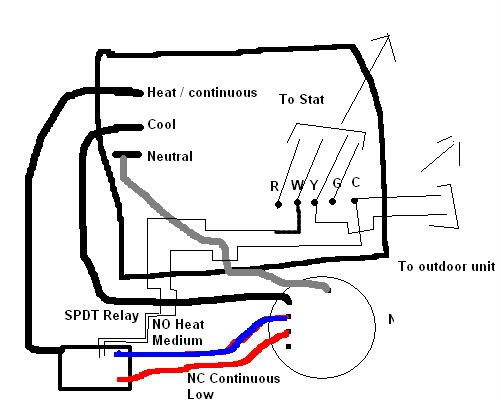 hvac blower motor wiring diagram  wiring diagram for tail