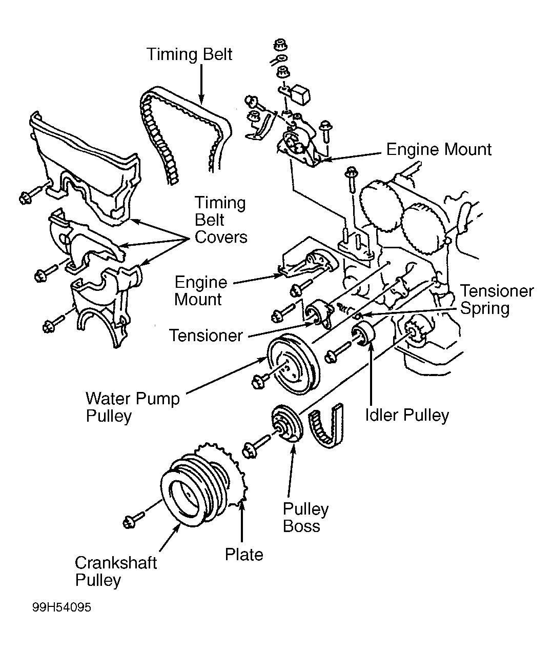 Mazda Tribute Engine Diagram Starter Diagram Engine