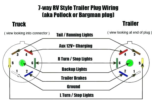 pj trailers wiring diagrams  2010 ford f150 fuse box  on
