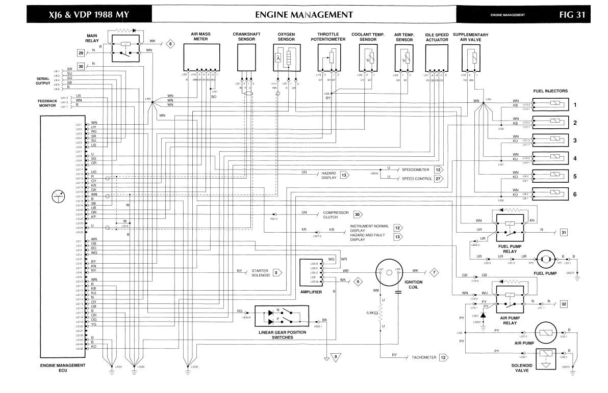 Jaguar Xj40 Wiring Diagram