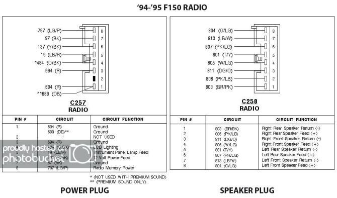 nc5837 1995 f150 wiring diagram 1995 ford explorer radio
