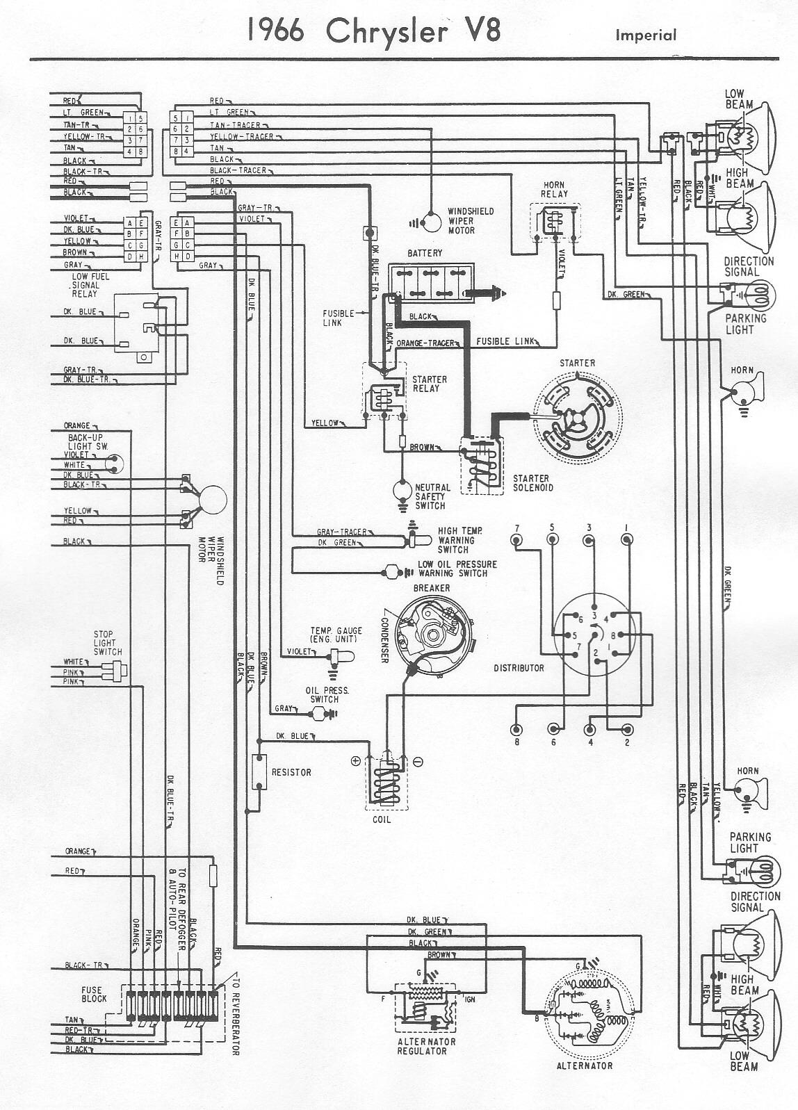 Zn Plymouth Start Wiring Diagram Free Diagram