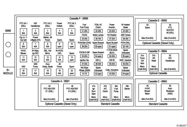 2008 grand cherokee fuse box  description wiring diagrams