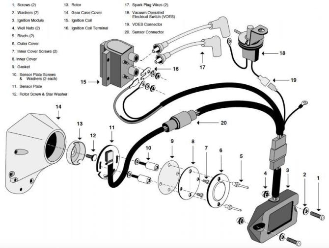 harley davidson coil wiring diagram  wiring diagram power