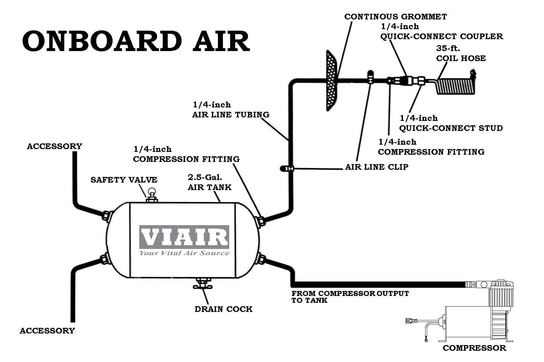 Ms Truck Air Horn Diagram Download Diagram