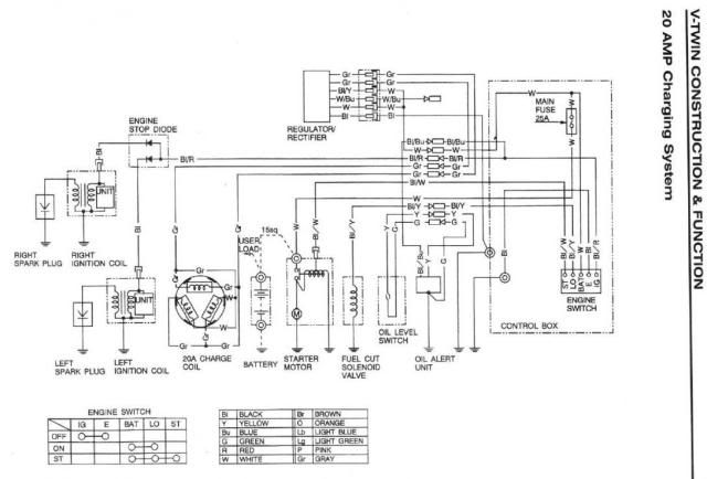 t5c honda gx620 wiring diagram  wiring diagram conductor