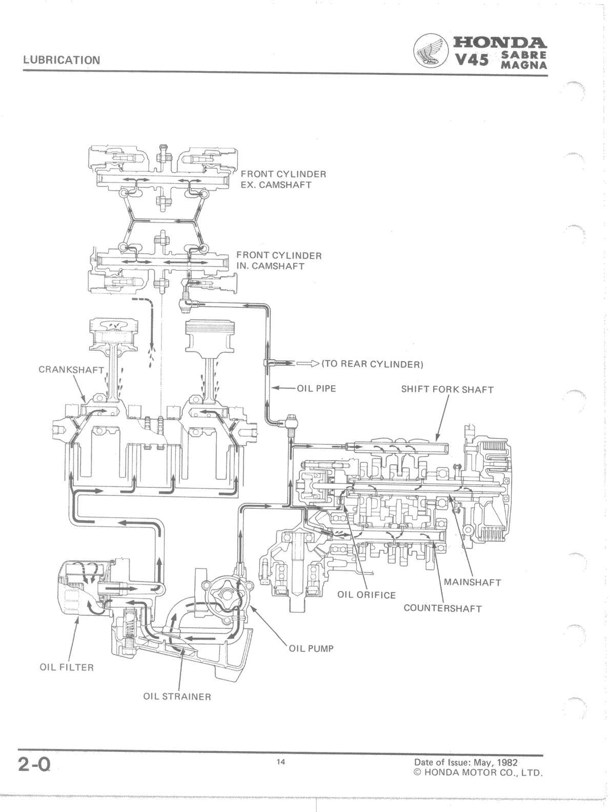 Yc Honda Cb360 Wiring Diagram Wiring Diagram