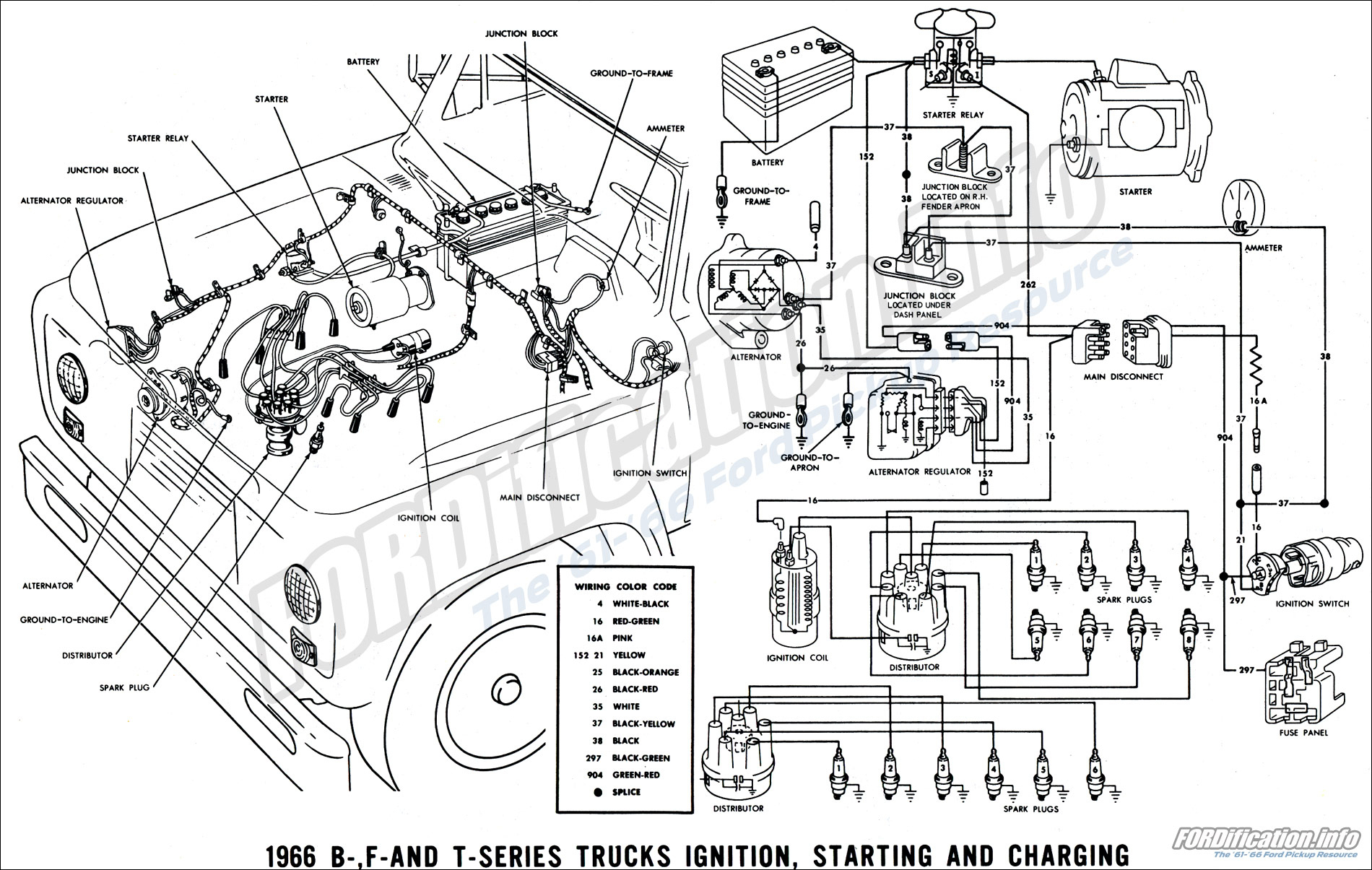 Xh Mack Truck Ch613 Wiring Schematics Free Download