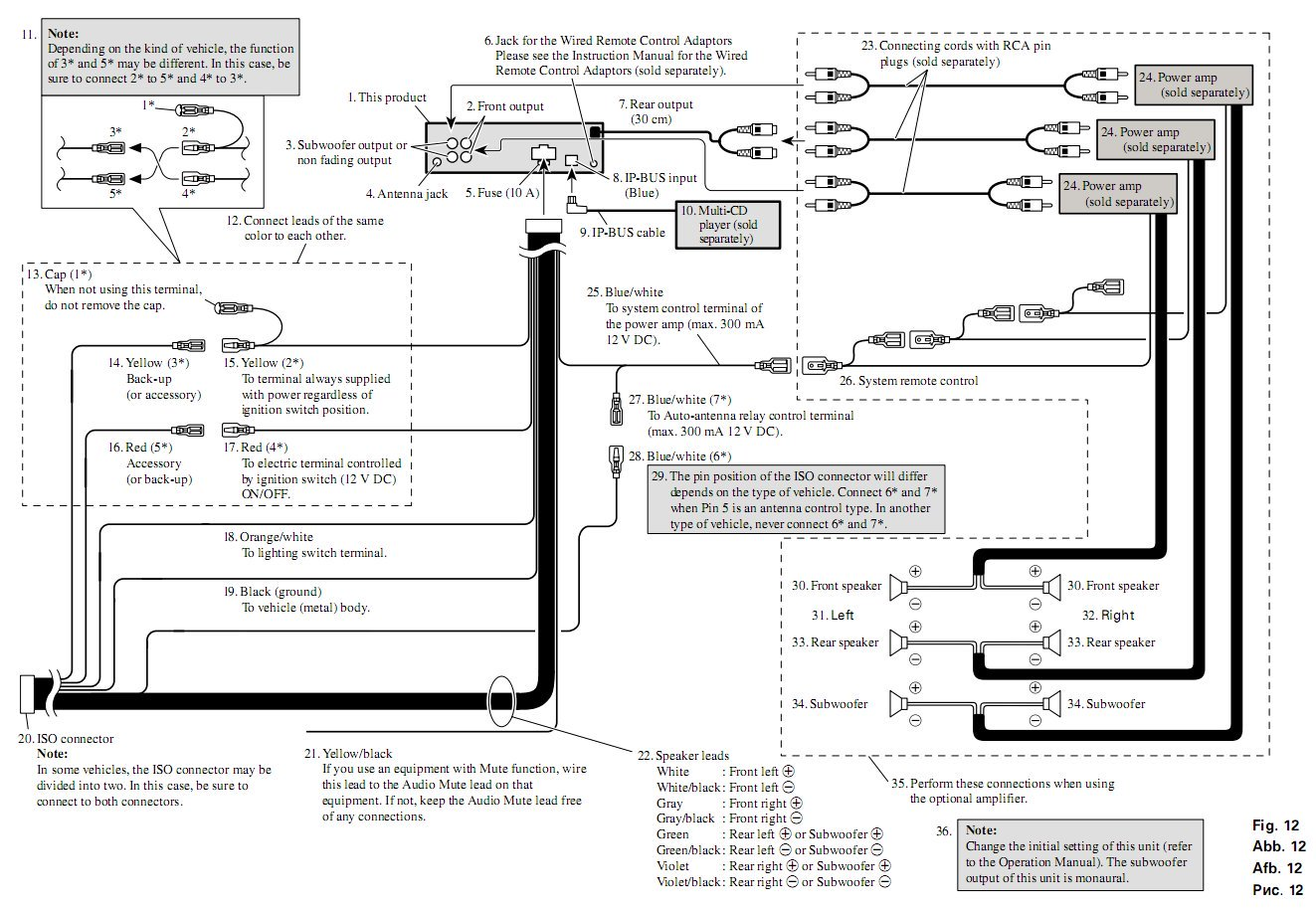 Diagram Pioneer Fh X700bt Wiring Diagram Radio Full