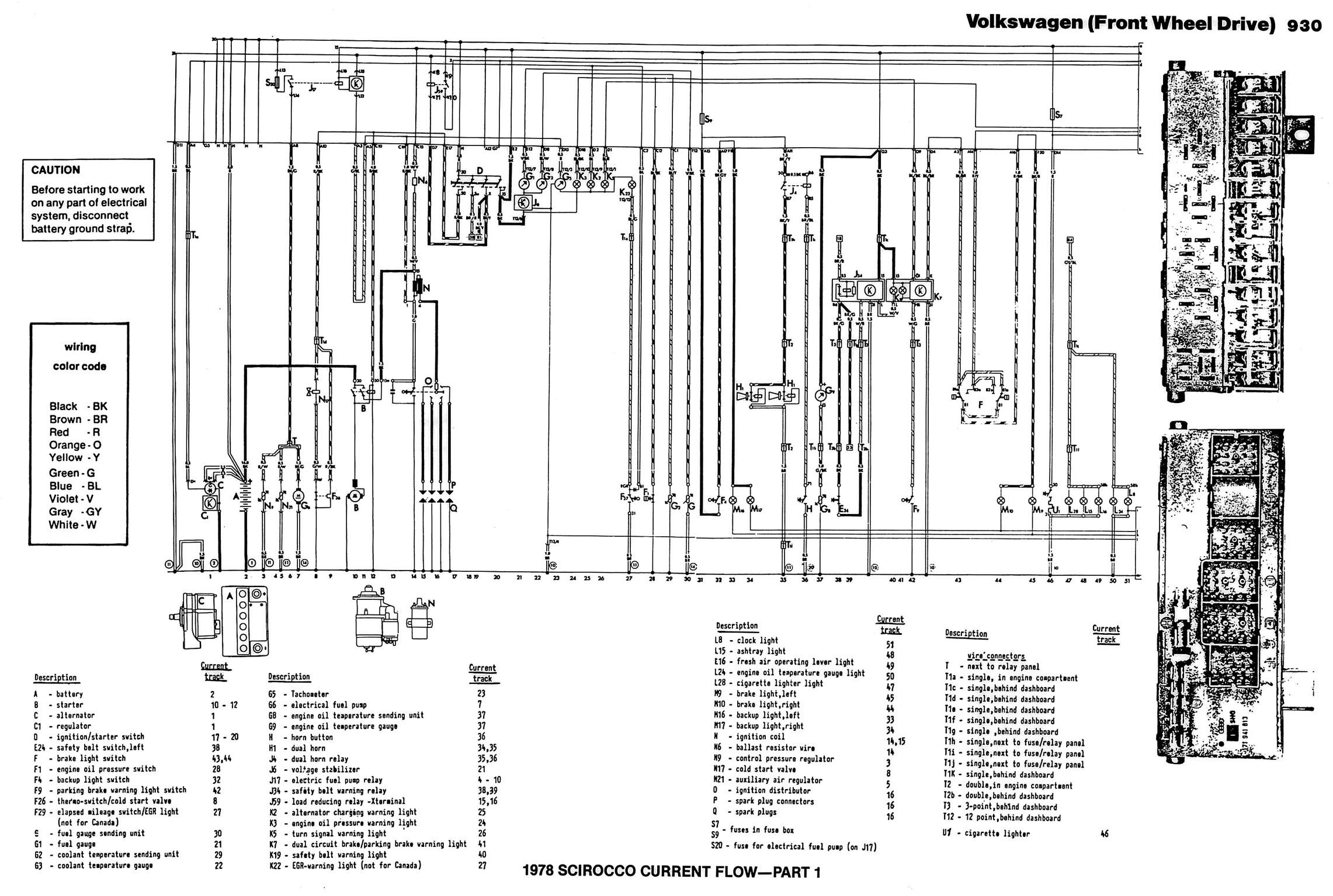 Volkswagen Rabbit Wiring Diagram