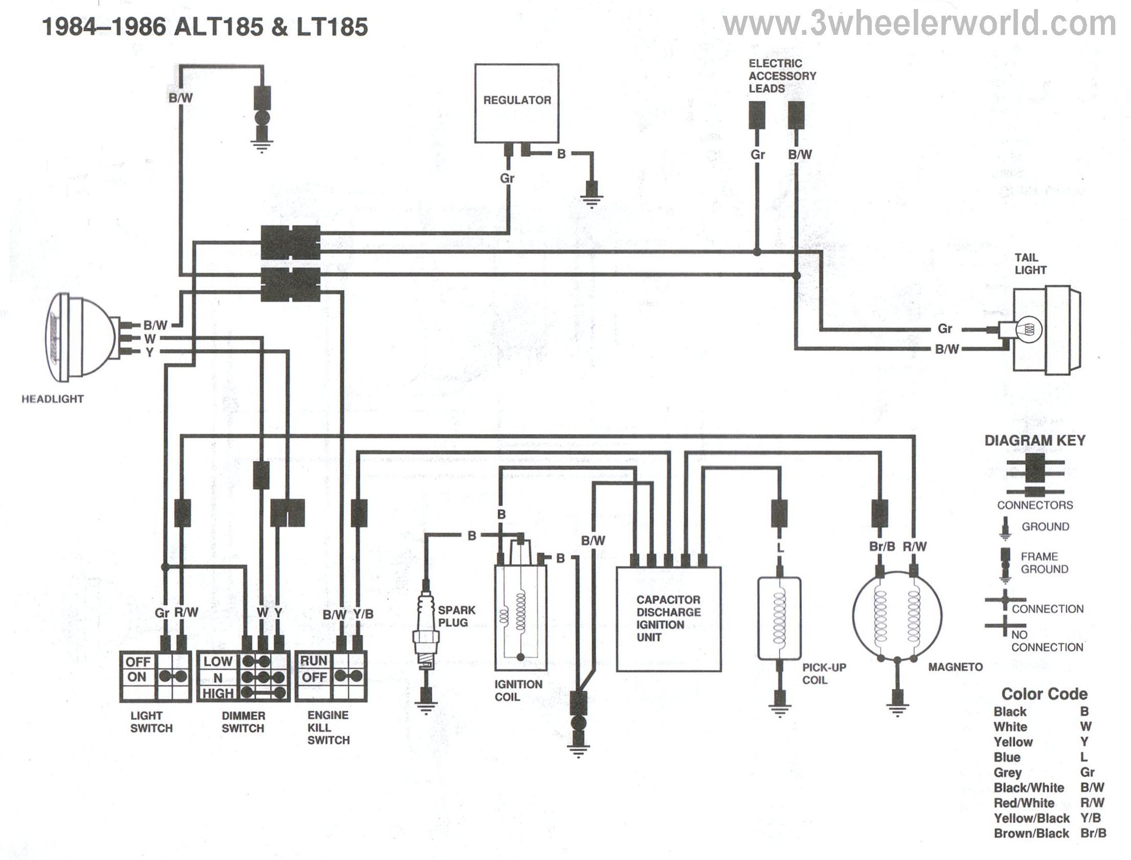 99 Honda Recon 250 Wiring Diagram