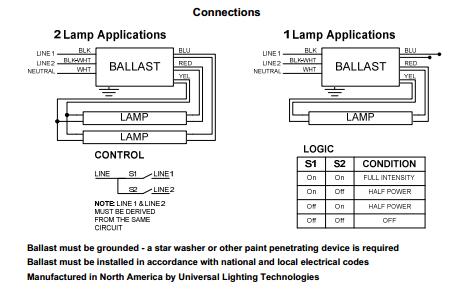 sylvania 49908 4 lamp ballast wiring diagram 40x60 shop