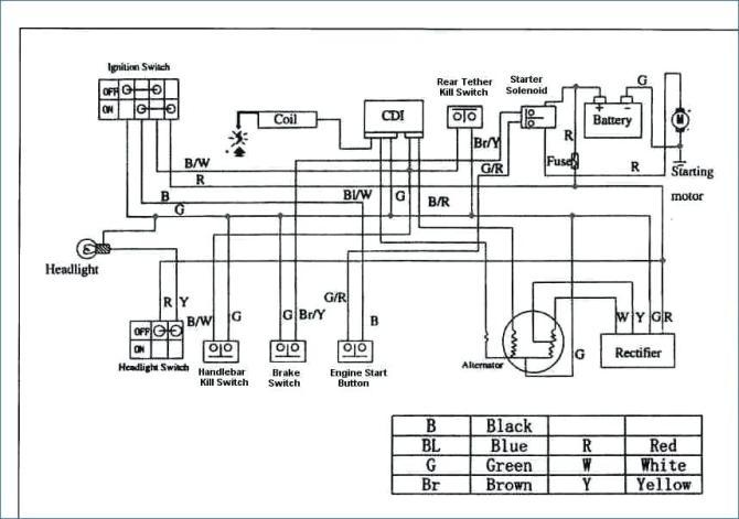 50cc scooter stator wiring diagram mercedes c300 engine