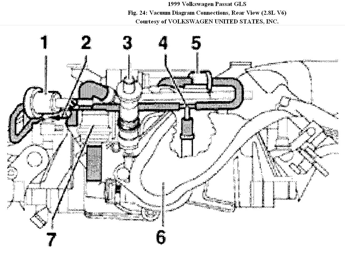 Chevy Malibu Maxx Fuse Box Diagram