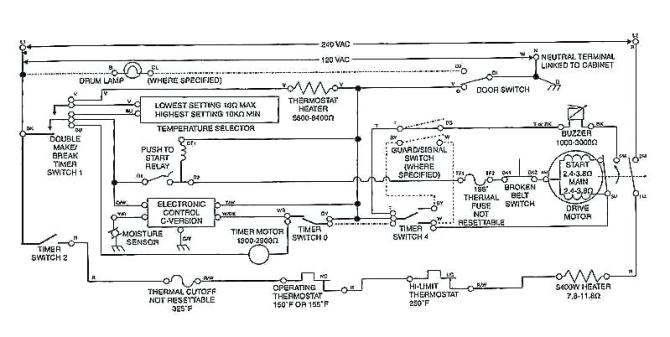 amana dryer wire diagram  2002 club car battery wiring
