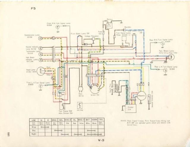 1977 yamaha dt 250 wiring diagram | hobbiesxstyle  hobbiesxstyle
