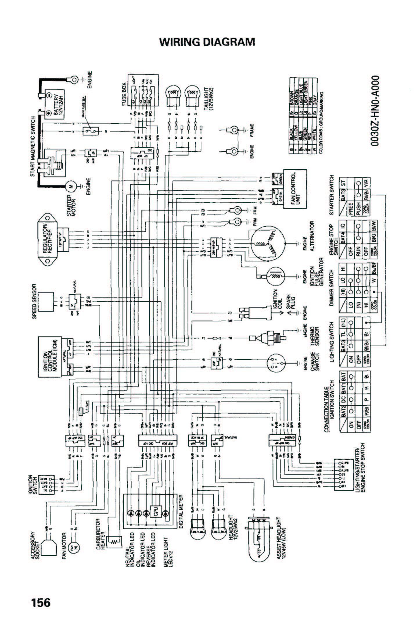 Honda 500 Rubicon Wiring Diagram