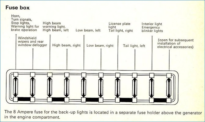 69 vw type 3 fuse box  wiring diagram operation side