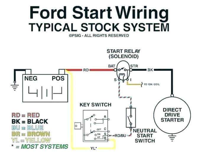 ford solenoid wiring diagram of 3000  wiring diagram diode
